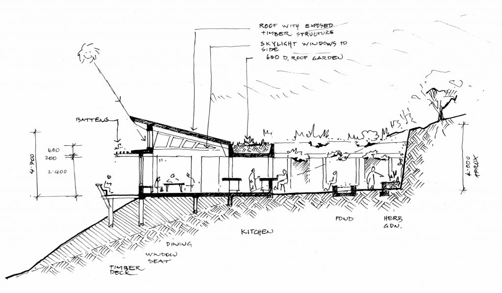Hand drawn section eco house